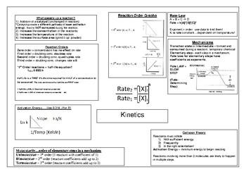 Kinetics Chapter Review/Summary/Distillation Sheet