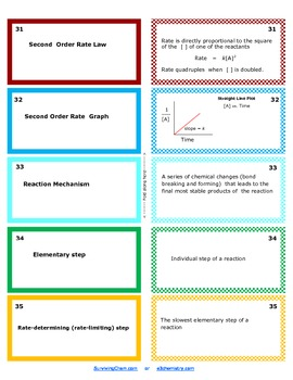 Kinetics / Reaction  Rate: Printable Flash (Study) Cards for quizzes and tests