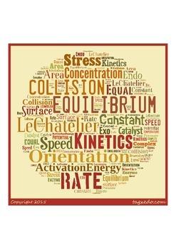 Kinetics Word Wall
