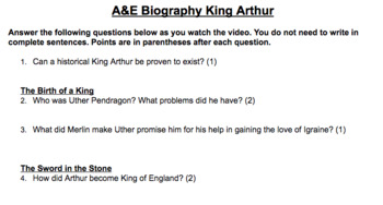 King Arthur Activities