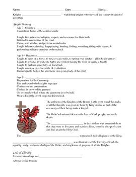 King Arthur Background Notes