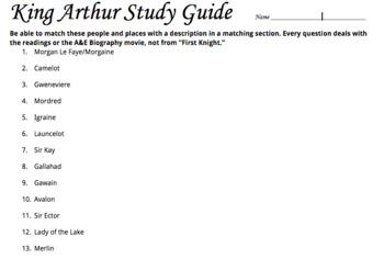 King Arthur Exam Study Guide & Exam