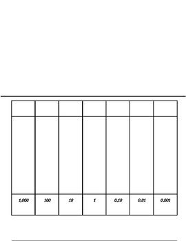 King Henry Metric Chart foldable