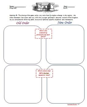 King Lear Complete Unit Plan