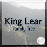 King Lear Family Tree - Great Visual to Keep Track of Characters