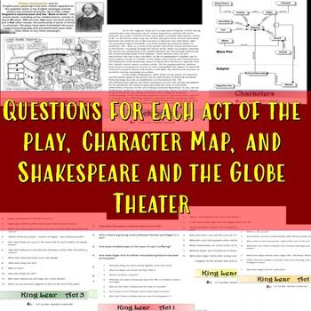 King Lear Interactive Flipbook