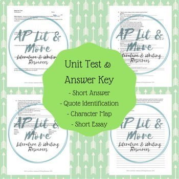 King Lear Unit Bundle - Unit Test & Key, Guided Notes, Homework & More!