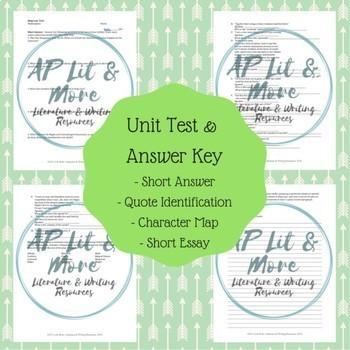 King Lear Unit Bundle - Unit Test & Key, Guided Notes, Homework & More!