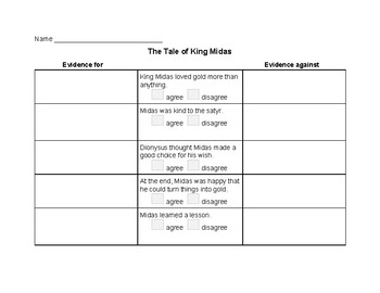 King Midas: Reading for Meaning Graphic Organizer