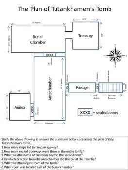 King Tutankhamun (Tutankhamon) Tomb Diagram with questions