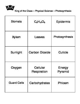 Photosythesis -- Vocabulary -- Life Science