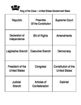 United States Government -- Basic Vocabuarly -- Documents