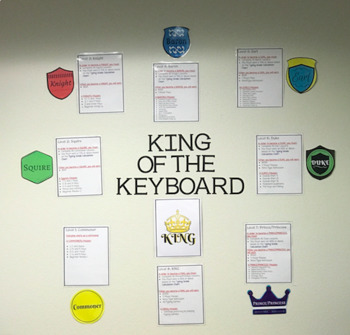 King of the Keyboard (Gamify Typing)