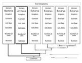 Kingdom Characteristics Graphic Organizer