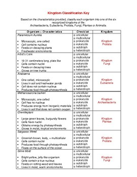 Kingdom Classification