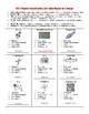 Kingdom Classification Activity
