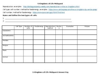 6 Kingdoms of Life Webquest