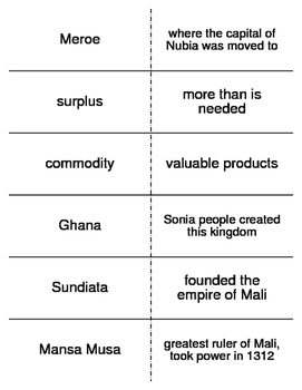 Kingdoms and the Trading States of Africa Vocabulary Flash Cards