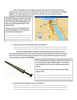 Kingdoms of Egypt