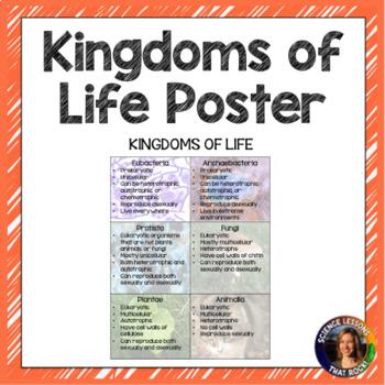 Kingdoms of Life Poster