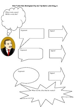 """King's """"Letter from Birmingham Jail"""" graphic organizer"""