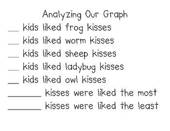 Kisses Graph