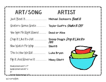 Kitchen Art Song THEMED Posters & Banners