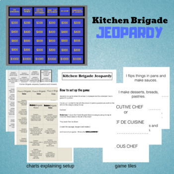 kitchen brigade jeopardy by fcs cooking food safety family consumer science - Kitchen Brigade