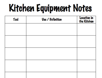 Kitchen Equipment Notesheet