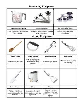 Kitchen Equipment Study Guide - Life Skills/FACS