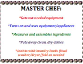 Kitchen Jobs for the Cooking Lab