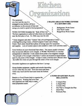 Kitchen Organization Lesson