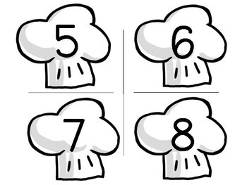 Kitchen Station Numbers and Signs
