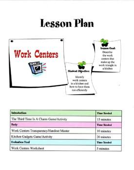 Kitchen Work Centers Lesson