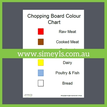 Kitchen chopping board colour's. Supports EYLF &/or NQF Australia