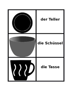 Kitchen utensils in German Concentration games