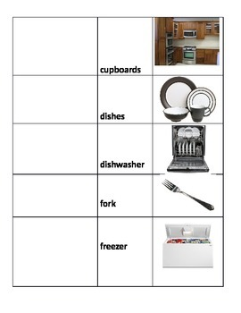 Kitchen vocabulary w/pictures and English labels