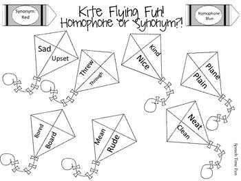 Kite Flying Fun! Synonym or Homophone?