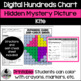 Kite Hundreds and 120 Chart Hidden Picture Activity for Sp