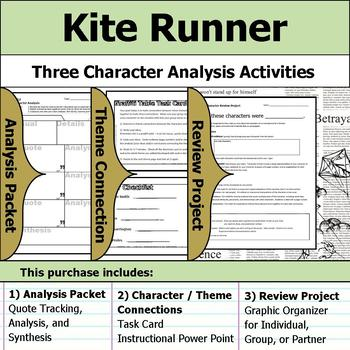 Kite Runner - Character Analysis Packet, Theme Connections, & Project