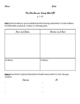 Kite Runner Group Work #1 (p. 1-47)