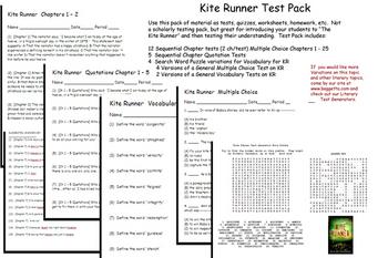 Kite Runner Test Pack
