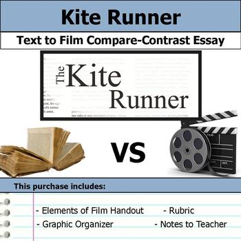 Kite Runner - Text to Film Essay Bundle