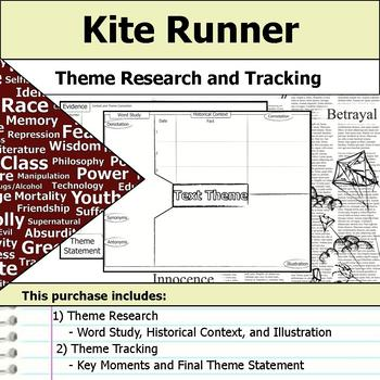 Kite Runner - Theme Tracking Notes Etymology & Context Research