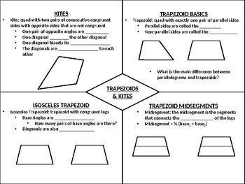 Kites & Trapezoids Graphic Organizer