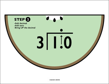 Kiwi Garland - How To Convert Fractions to Decimals (1/3=0.333...)