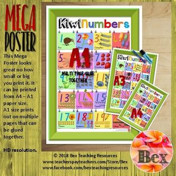Kiwi Numbers Mega Poster