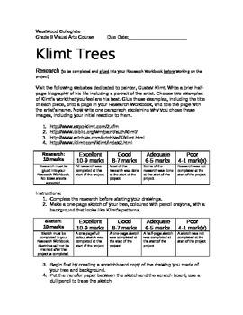 Klimt Trees- High School