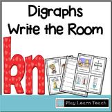 Kn Digraph