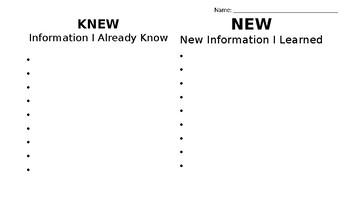 Knew vs. New Graphic Organizer